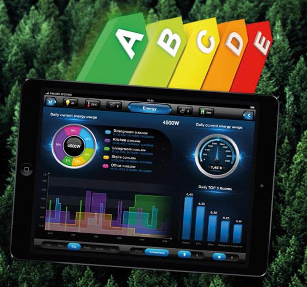 Fibaro Starter Kit - Energy