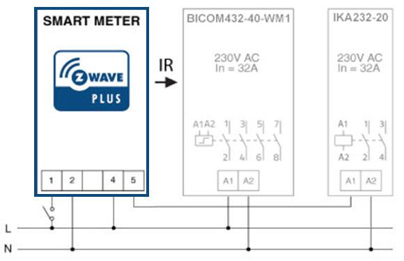 Qubino Smart Meter