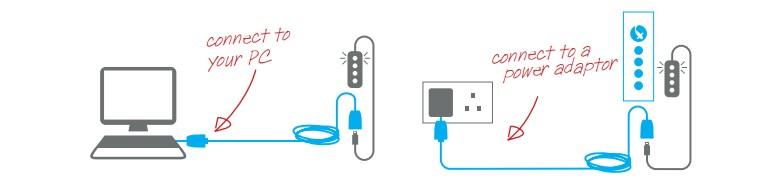 Rallonge USB Seneye